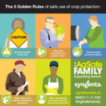 The 5 Golden Rules of Safe Use of Crop Protection