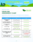 Grain bin assessment chart