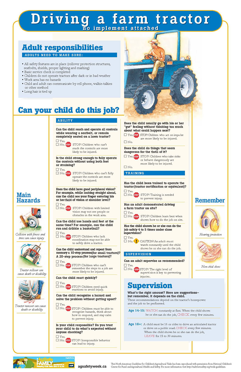 North American Guidelines for Children's Agricultural Tasks - Driving a Farm Tractor No Implement Attached