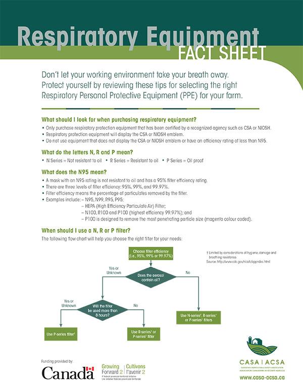 Respiratory Equipment Fact Sheet