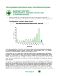 Summary Report: Agricultural Injuries and Deaths in Senior Farmers